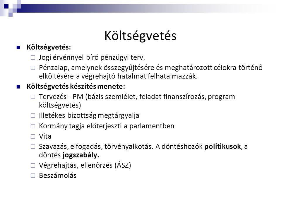 Költségvetés  Költségvetés:  Jogi érvénnyel bíró pénzügyi terv.  Pénzalap, amelynek összegyűjtésére és meghatározott célokra történő elköltésére a