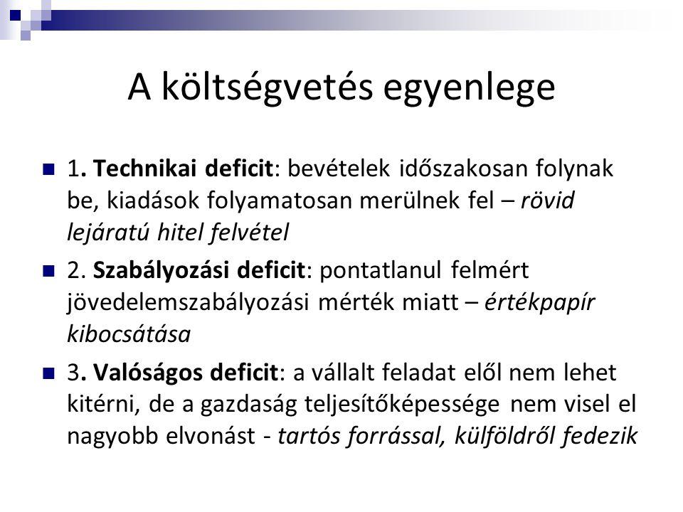 A költségvetés egyenlege  1. Technikai deficit: bevételek időszakosan folynak be, kiadások folyamatosan merülnek fel – rövid lejáratú hitel felvétel