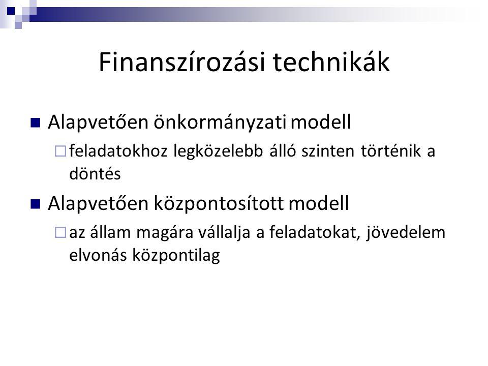 Finanszírozási technikák  Alapvetően önkormányzati modell  feladatokhoz legközelebb álló szinten történik a döntés  Alapvetően központosított model