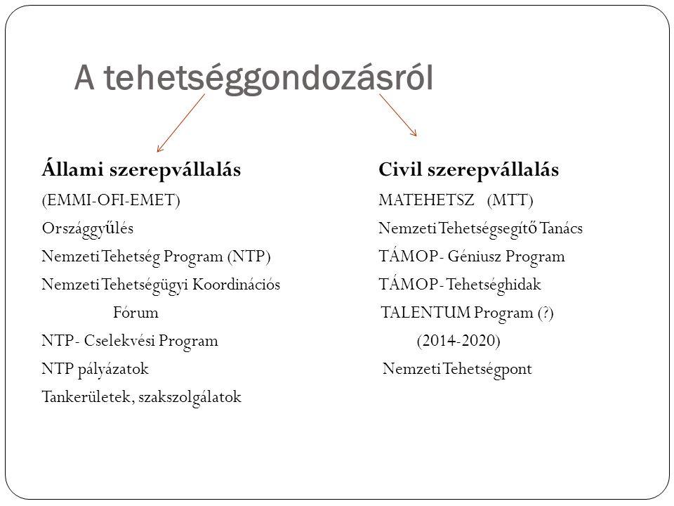 A tehetséggondozásról Állami szerepvállalás Civil szerepvállalás (EMMI-OFI-EMET)MATEHETSZ (MTT) Országgy ű lésNemzeti Tehetségsegít ő Tanács Nemzeti T
