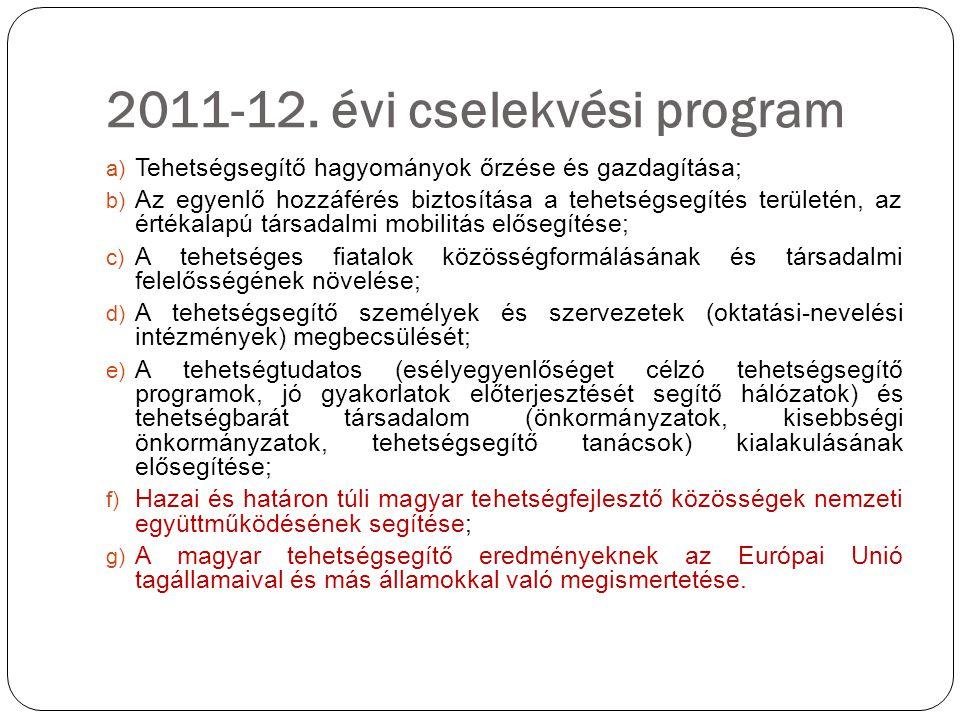 2011-12. évi cselekvési program a) Tehetségsegítő hagyományok őrzése és gazdagítása; b) Az egyenlő hozzáférés biztosítása a tehetségsegítés területén,
