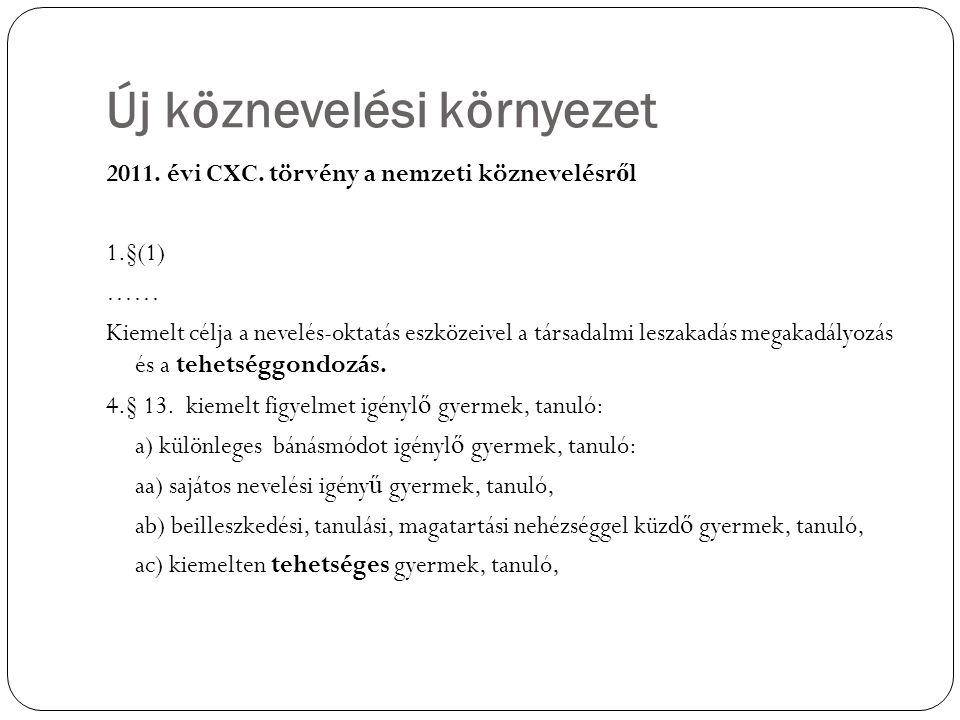 A 20/2012.(VIII.31.) EMMI rendelete a nevelési- oktatási intézmények működéséről és ………………….