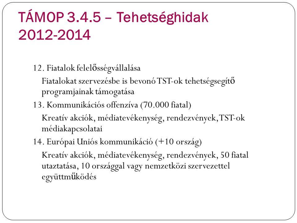 TÁMOP 3.4.5 – Tehetséghidak 2012-2014 12. Fiatalok felel ő sségvállalása Fiatalokat szervezésbe is bevonó TST-ok tehetségsegít ő programjainak támogat