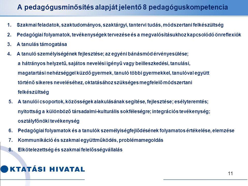 A pedagógusminősítés alapját jelentő 8 pedagóguskompetencia 1.Szakmai feladatok, szaktudományos, szaktárgyi, tantervi tudás, módszertani felkészültség