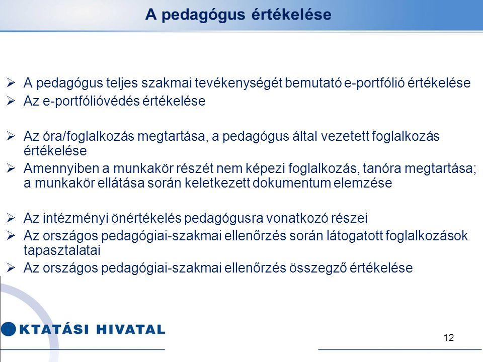 A pedagógus értékelése  A pedagógus teljes szakmai tevékenységét bemutató e-portfólió értékelése  Az e-portfólióvédés értékelése  Az óra/foglalkozá