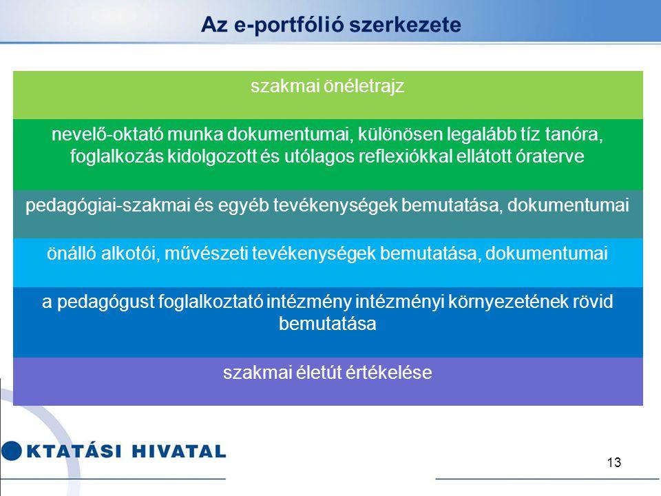 Az e-portfólió szerkezete 13 szakmai önéletrajz nevelő-oktató munka dokumentumai, különösen legalább tíz tanóra, foglalkozás kidolgozott és utólagos r