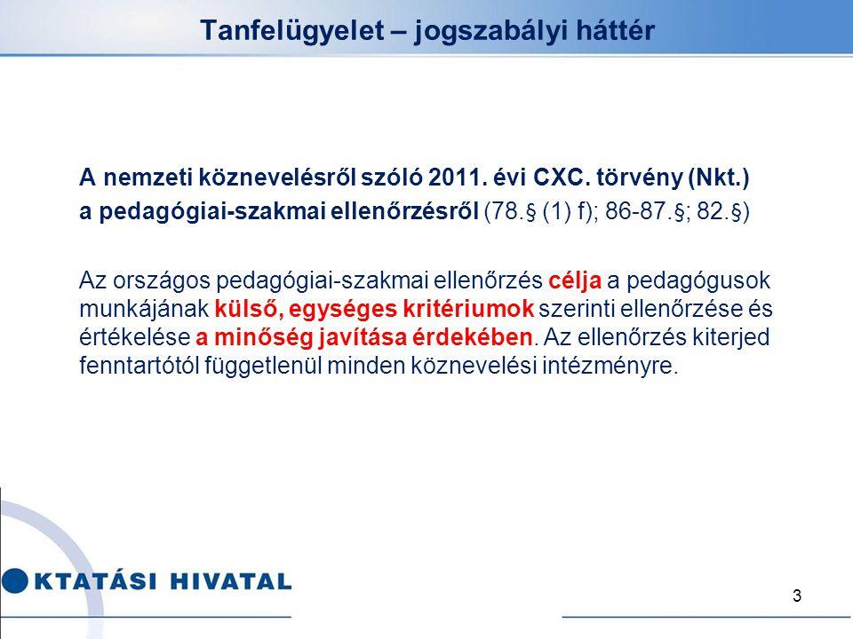 Tanfelügyelet – jogszabályi háttér 20/2012.