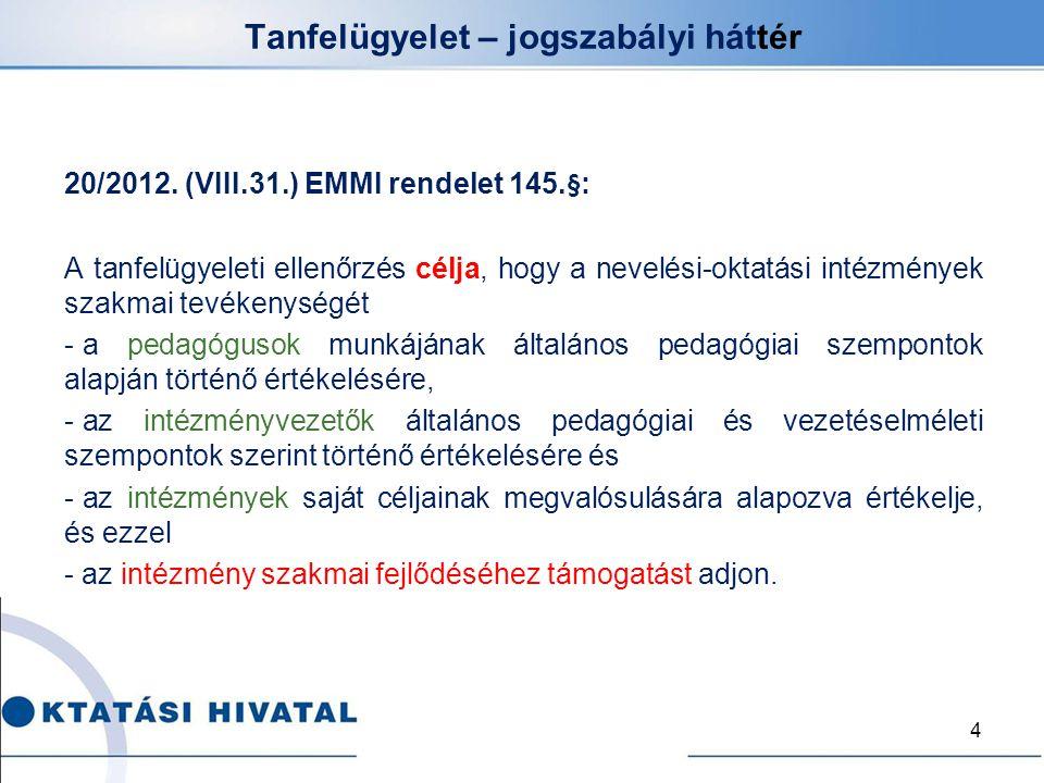 Tanfelügyelet – jogszabályi háttér 20/2012. (VIII.31.) EMMI rendelet 145.§: A tanfelügyeleti ellenőrzés célja, hogy a nevelési-oktatási intézmények sz