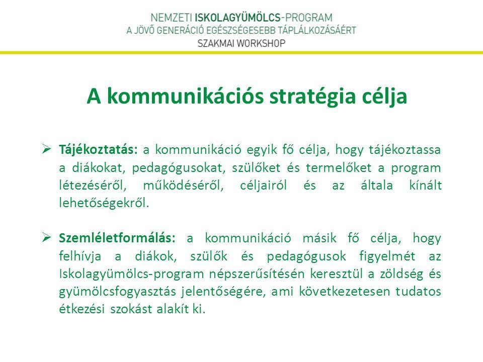 A kommunikációs stratégia célja  Tájékoztatás: a kommunikáció egyik fő célja, hogy tájékoztassa a diákokat, pedagógusokat, szülőket és termelőket a p