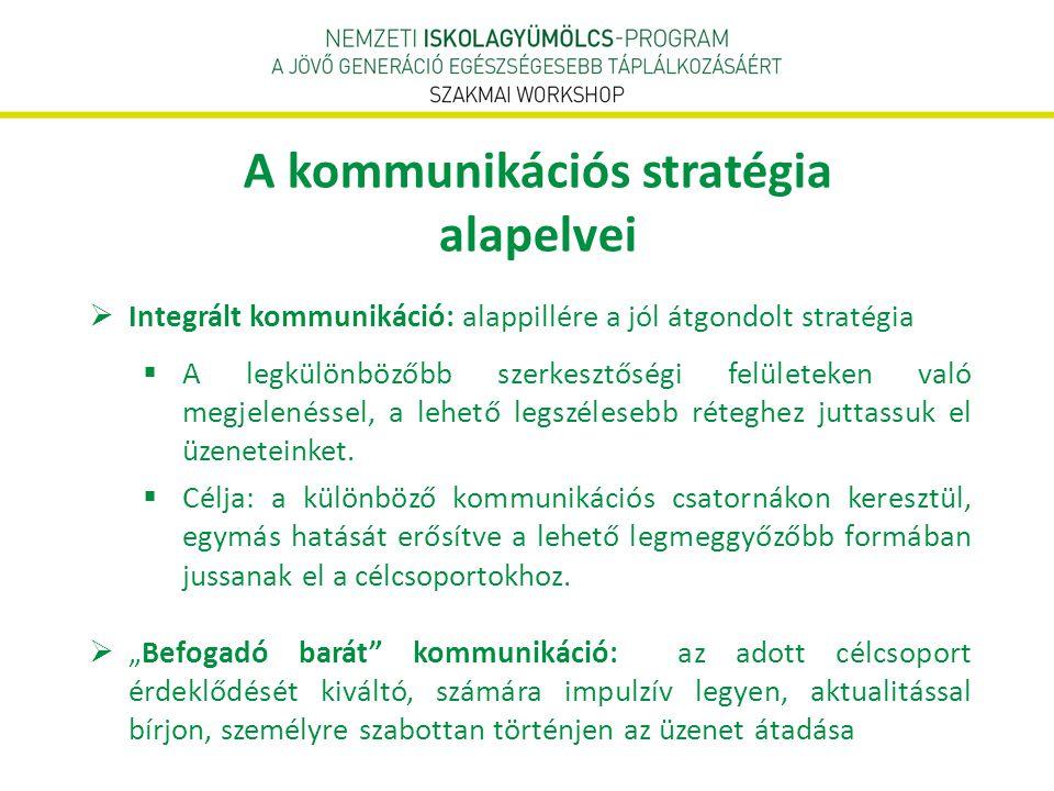 A kommunikációs stratégia alapelvei  Integrált kommunikáció: alappillére a jól átgondolt stratégia  A legkülönbözőbb szerkesztőségi felületeken való