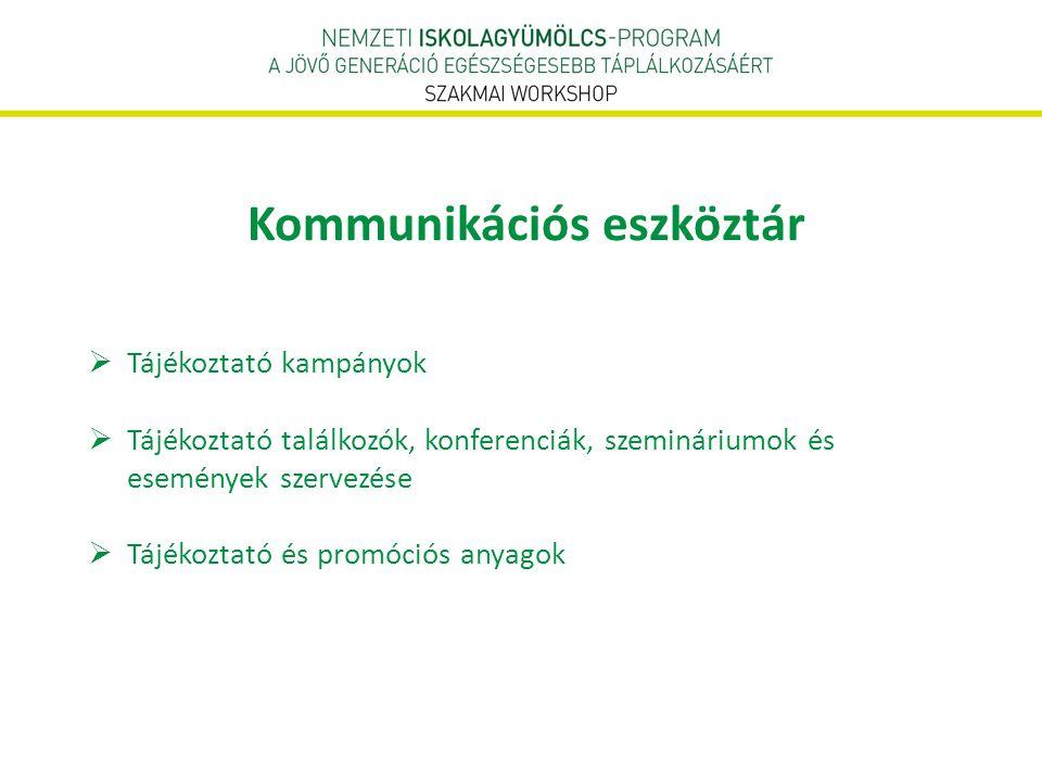 Kommunikációs eszköztár  Tájékoztató kampányok  Tájékoztató találkozók, konferenciák, szemináriumok és események szervezése  Tájékoztató és promóci