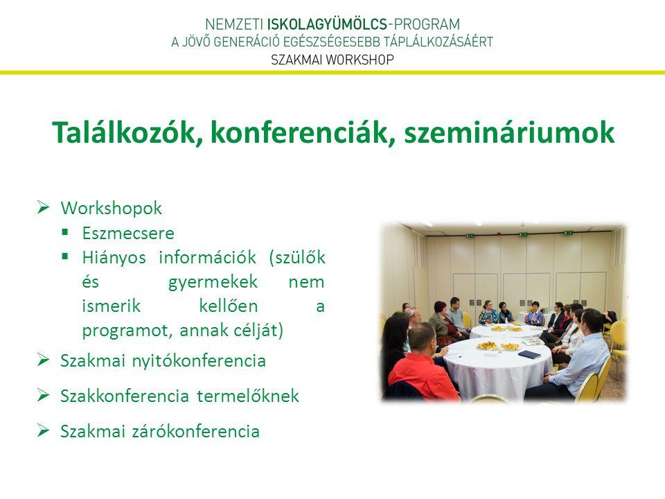 Találkozók, konferenciák, szemináriumok  Workshopok  Eszmecsere  Hiányos információk (szülők és gyermekek nem ismerik kellően a programot, annak cé