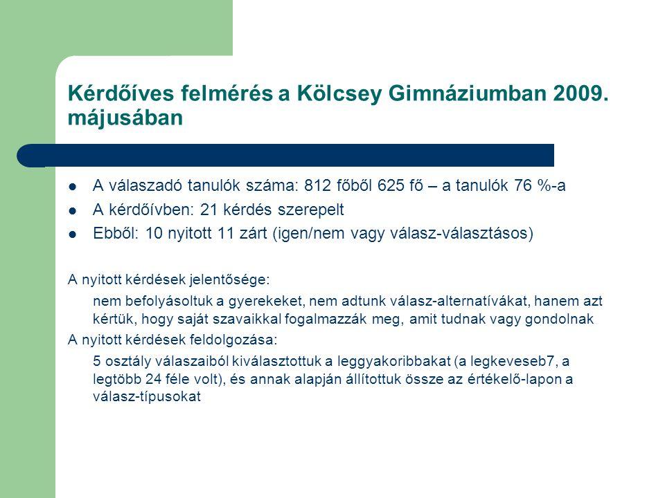 Kérdőíves felmérés a Kölcsey Gimnáziumban 2009. májusában  A válaszadó tanulók száma: 812 főből 625 fő – a tanulók 76 %-a  A kérdőívben: 21 kérdés s
