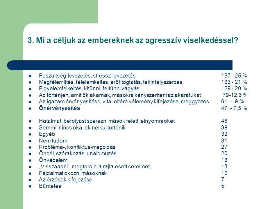 3. Mi a céljuk az embereknek az agresszív viselkedéssel?  Feszültség-levezetés, stressz-levezetés157 - 25 %  Megfélemlítés, félelemkeltés, erőfitogt