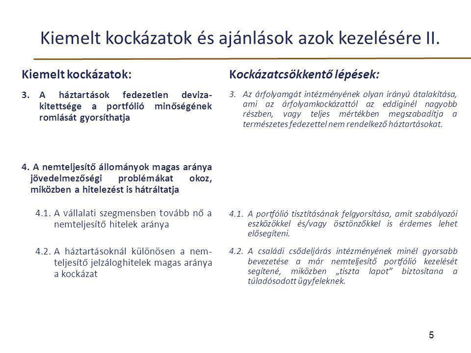 Kiemelt kockázatok és ajánlások azok kezelésére II. Kiemelt kockázatok: 3.A háztartások fedezetlen deviza- kitettsége a portfólió minőségének romlását