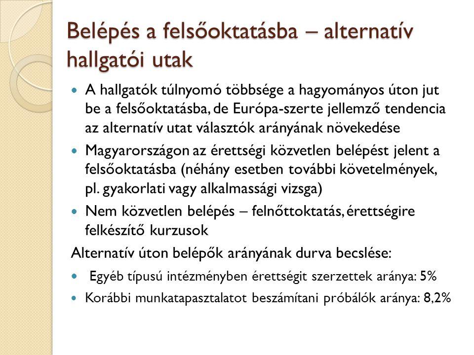 Belépés a felsőoktatásba – alternatív hallgatói utak  A hallgatók túlnyomó többsége a hagyományos úton jut be a felsőoktatásba, de Európa-szerte jellemző tendencia az alternatív utat választók arányának növekedése  Magyarországon az érettségi közvetlen belépést jelent a felsőoktatásba (néhány esetben további követelmények, pl.