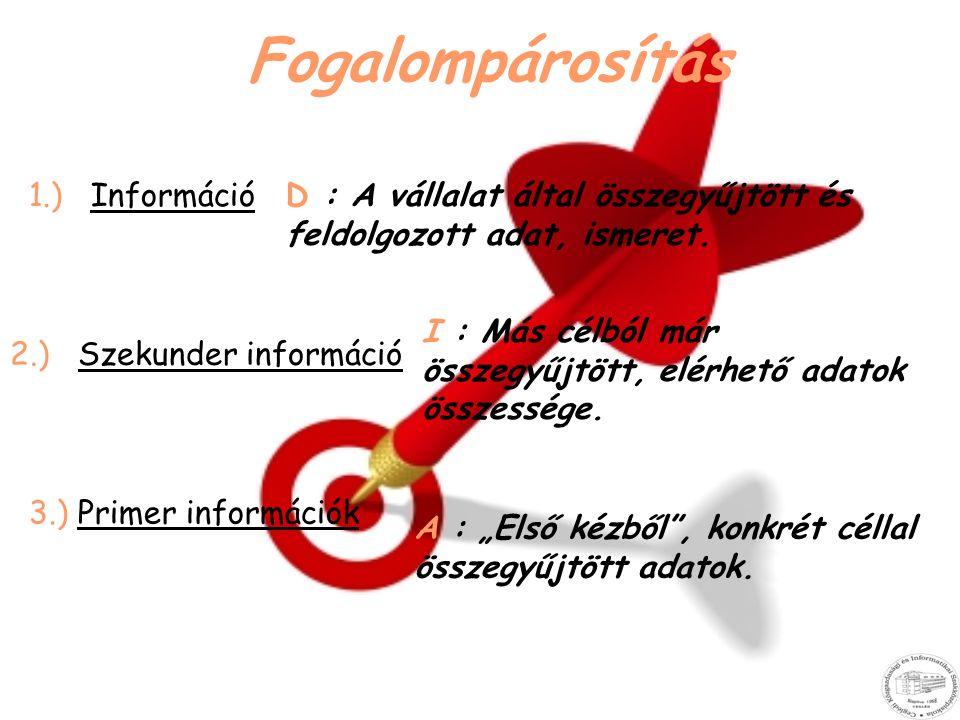 Fogalompárosítás 1.) InformációD : A vállalat által összegyűjtött és feldolgozott adat, ismeret. 2.) Szekunder információ I : Más célból már összegyűj