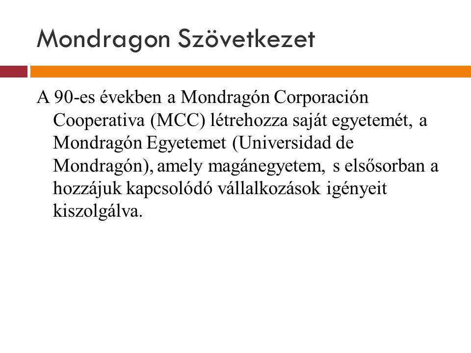 Mondragon Szövetkezet A 90-es években a Mondragón Corporación Cooperativa (MCC) létrehozza saját egyetemét, a Mondragón Egyetemet (Universidad de Mond
