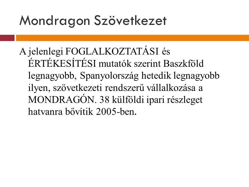 Mondragon Szövetkezet A jelenlegi FOGLALKOZTATÁSI és ÉRTÉKESÍTÉSI mutatók szerint Baszkföld legnagyobb, Spanyolország hetedik legnagyobb ilyen, szövet