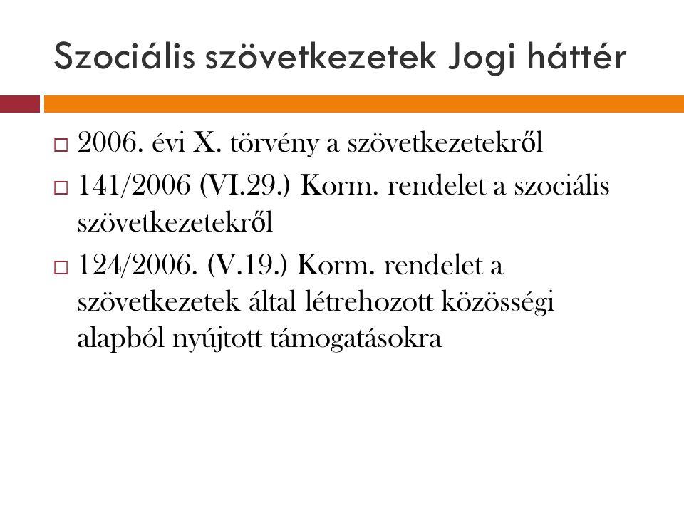 Szociális szövetkezetek Jogi háttér  2006. évi X. törvény a szövetkezetekr ő l  141/2006 (VI.29.) Korm. rendelet a szociális szövetkezetekr ő l  12