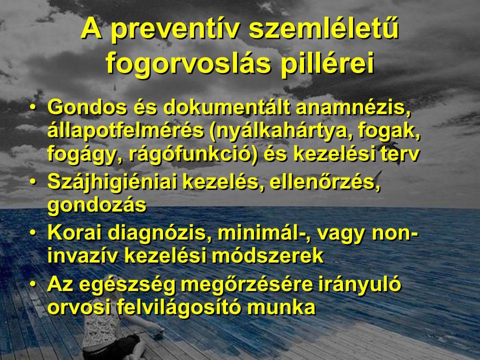 A preventív szemléletű fogorvoslás pillérei •Gondos és dokumentált anamnézis, állapotfelmérés (nyálkahártya, fogak, fogágy, rágófunkció) és kezelési terv •Szájhigiéniai kezelés, ellenőrzés, gondozás •Korai diagnózis, minimál-, vagy non- invazív kezelési módszerek •Az egészség megőrzésére irányuló orvosi felvilágosító munka •Gondos és dokumentált anamnézis, állapotfelmérés (nyálkahártya, fogak, fogágy, rágófunkció) és kezelési terv •Szájhigiéniai kezelés, ellenőrzés, gondozás •Korai diagnózis, minimál-, vagy non- invazív kezelési módszerek •Az egészség megőrzésére irányuló orvosi felvilágosító munka