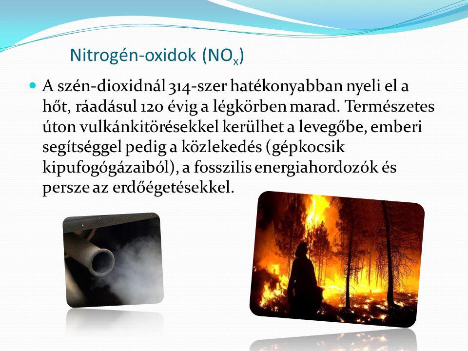 Nitrogén-oxidok (NO x )  A szén-dioxidnál 314-szer hatékonyabban nyeli el a hőt, ráadásul 120 évig a légkörben marad. Természetes úton vulkánkitörése