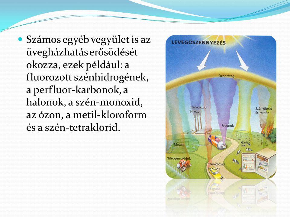  Számos egyéb vegyület is az üvegházhatás erősödését okozza, ezek például: a fluorozott szénhidrogének, a perfluor-karbonok, a halonok, a szén-monoxid, az ózon, a metil-kloroform és a szén-tetraklorid.