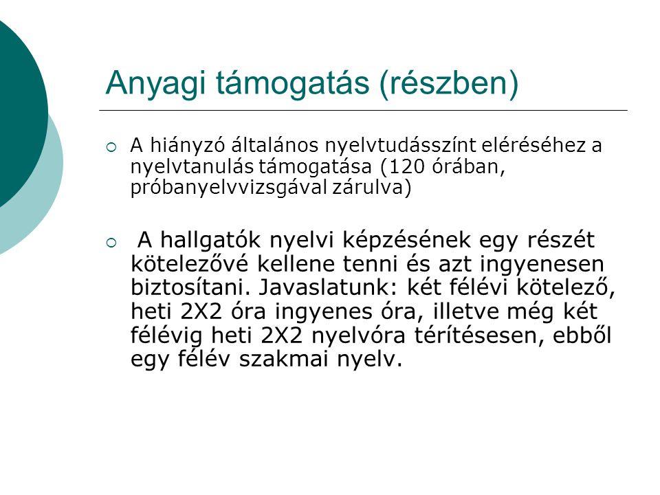 Anyagi támogatás (részben)  A hiányzó általános nyelvtudásszínt eléréséhez a nyelvtanulás támogatása (120 órában, próbanyelvvizsgával zárulva)  A ha