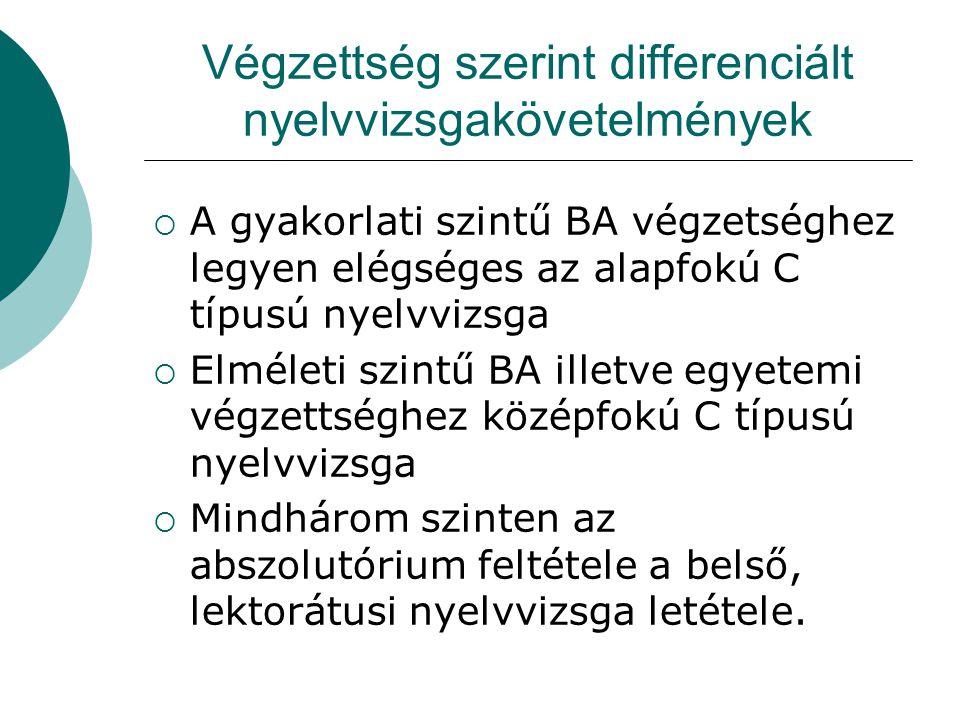 Végzettség szerint differenciált nyelvvizsgakövetelmények  A gyakorlati szintű BA végzetséghez legyen elégséges az alapfokú C típusú nyelvvizsga  El