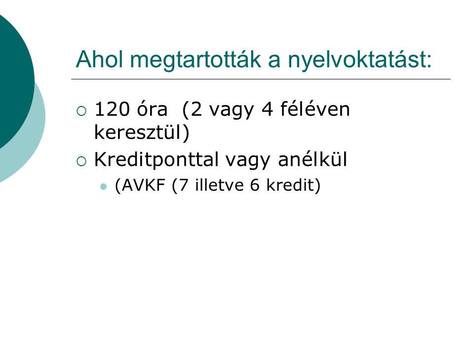 Ahol megtartották a nyelvoktatást:  120 óra (2 vagy 4 féléven keresztül)  Kreditponttal vagy anélkül  (AVKF (7 illetve 6 kredit)