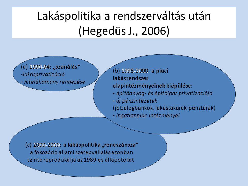 """Lakáspolitika a rendszerváltás után (Hegedüs J., 2006) 1990-94 (a) 1990-94: """"szanálás -lakásprivatizáció - hitelállomány rendezése 1995-2000 (b) 1995-2000: a piaci lakásrendszer alapintézményeinek kiépülése: - építőanyag- és építőipar privatizációja - új pénzintézetek (jelzálogbankok, lakástakarék-pénztárak) - ingatlanpiac intézményei 2000-2009 (c) 2000-2009: a lakáspolitika """"reneszánsza a fokozódó állami szerepvállalás azonban szinte reprodukálja az 1989-es állapotokat"""