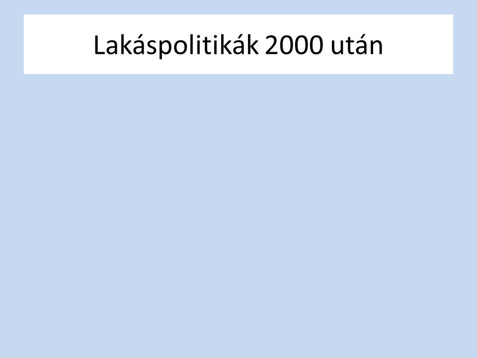 Lakáspolitikák 2000 után