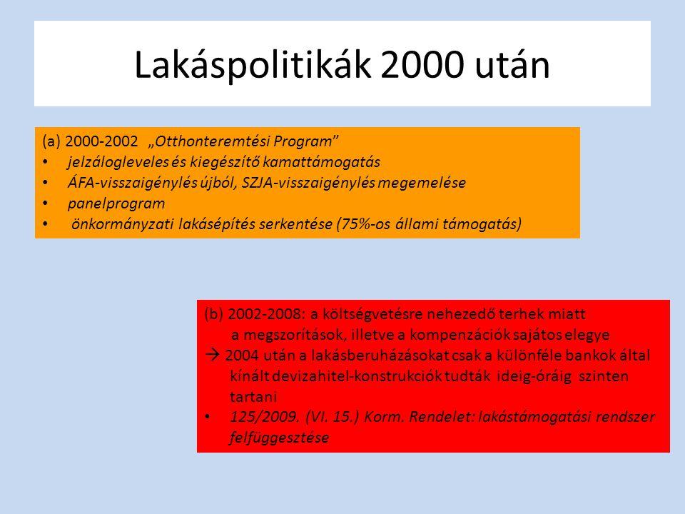 """Lakáspolitikák 2000 után (a) 2000-2002: """"Otthonteremtési Program • jelzálogleveles és kiegészítő kamattámogatás • ÁFA-visszaigénylés újból, SZJA-visszaigénylés megemelése • panelprogram • önkormányzati lakásépítés serkentése (75%-os állami támogatás) (b) 2002-2008: a költségvetésre nehezedő terhek miatt a megszorítások, illetve a kompenzációk sajátos elegye  2004 után a lakásberuházásokat csak a különféle bankok által kínált devizahitel-konstrukciók tudták ideig-óráig szinten tartani • 125/2009."""