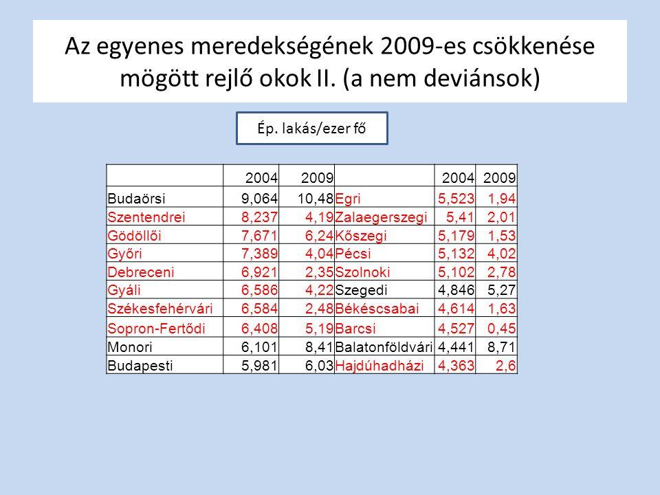 Az egyenes meredekségének 2009-es csökkenése mögött rejlő okok II.