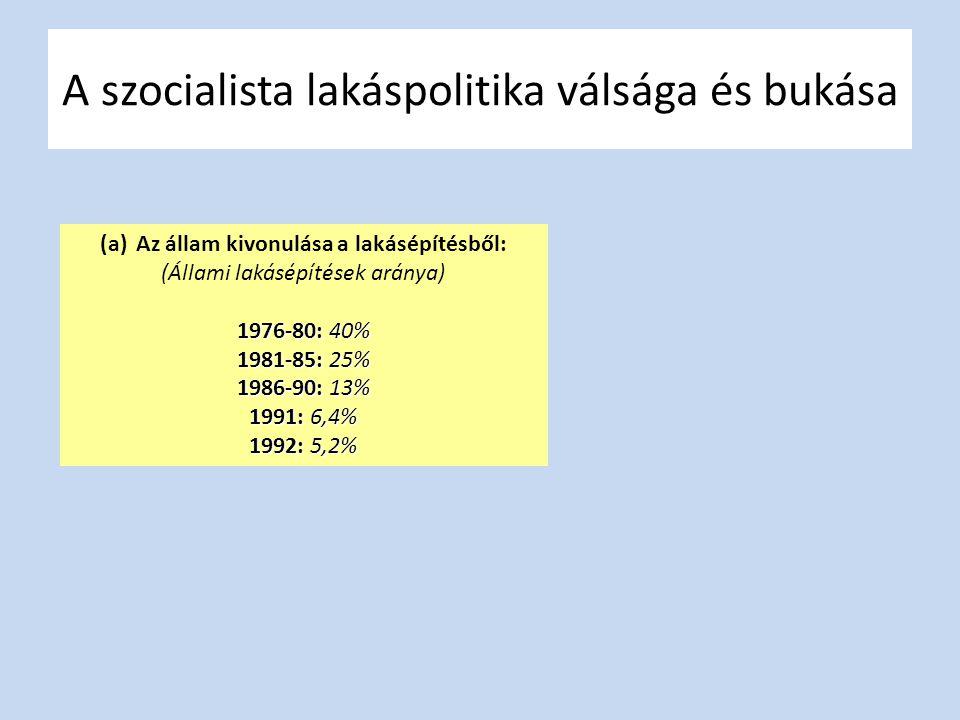 A szocialista lakáspolitika válsága és bukása (a)Az állam kivonulása a lakásépítésből: (Állami lakásépítések aránya) 1976-80: 40% 1981-85: 25% 1986-90: 13% 1991: 6,4% 1992: 5,2% (b) A lakástámogatási rendszer leépítése: 1989-ben a hosszú lejáratú, fix és alacsony (3%) kamatozású lakáshitelek 168-183 md forint terhet jelentettek a költségvetésnek