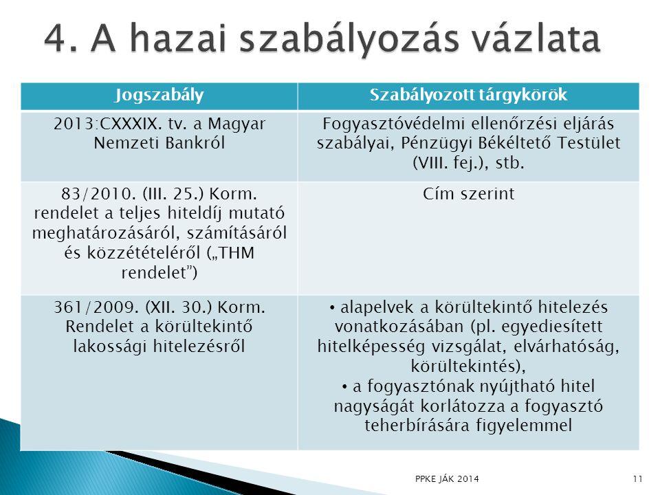 JogszabálySzabályozott tárgykörök 2013:CXXXIX.tv.