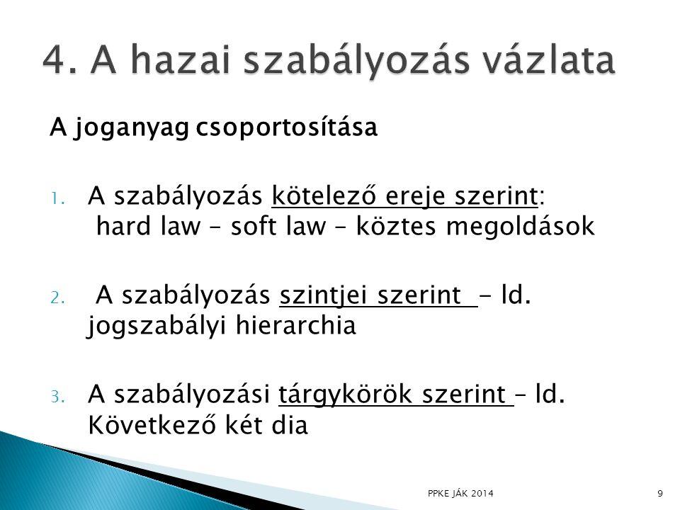 A joganyag csoportosítása 1.