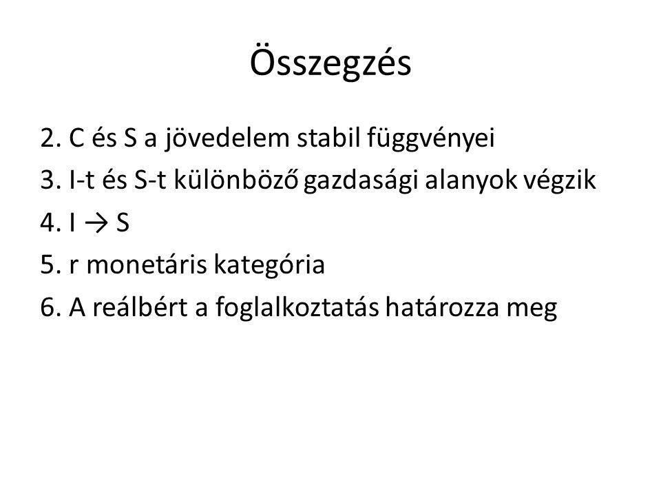 Összegzés 2.C és S a jövedelem stabil függvényei 3.