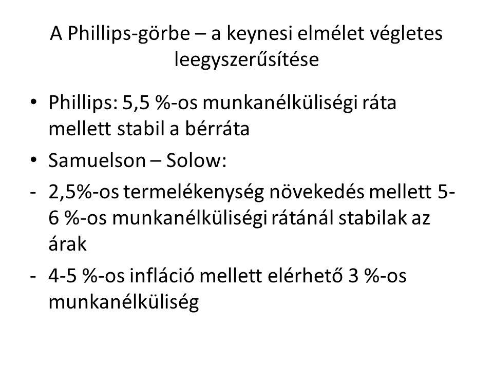A Phillips-görbe – a keynesi elmélet végletes leegyszerűsítése • Phillips: 5,5 %-os munkanélküliségi ráta mellett stabil a bérráta • Samuelson – Solow: -2,5%-os termelékenység növekedés mellett 5- 6 %-os munkanélküliségi rátánál stabilak az árak -4-5 %-os infláció mellett elérhető 3 %-os munkanélküliség