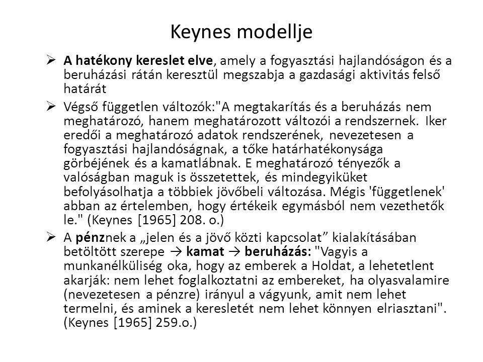 Disequilibrium-keynesiánusok • Robert Clover, Axel Leijonhufvud: az ortodox Keynes-interpretáció hibás • A posztkeynesiánusokhoz tartoznak - igen  Reálkalkulációk elvetése  Keynesiánus ellenforradalom  Nem a merevségek okozzák a problémát, hanem az, hogy a piac nem tökéletes koordinációs mechanizmus