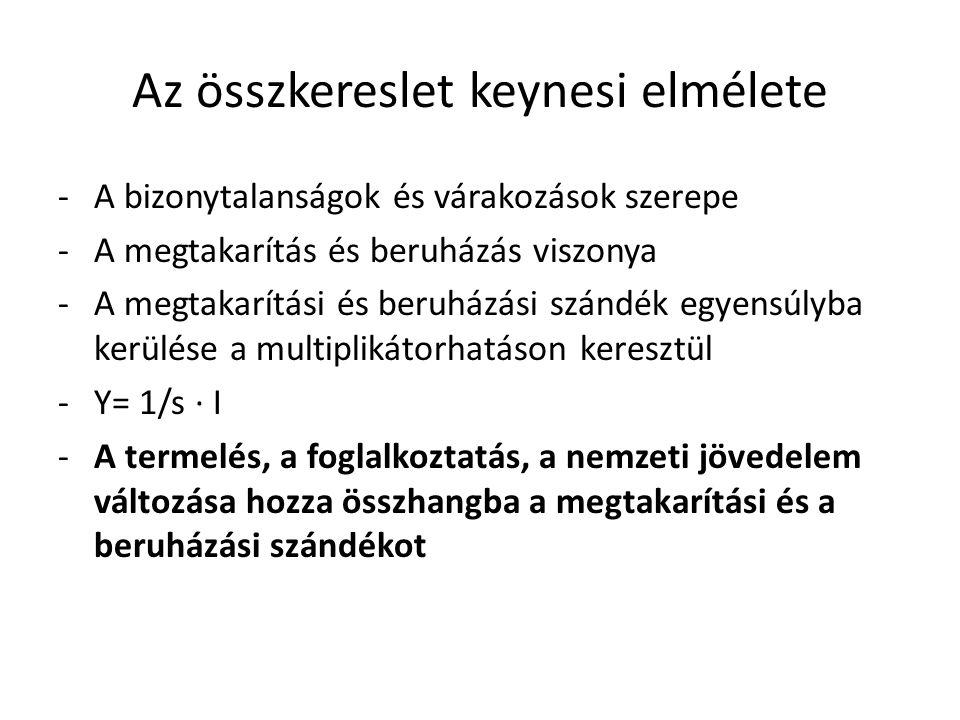 Keynes hatása • A teljes foglalkoztatás világszerte elsődleges gazdaságpolitikai céllá válik • Az intervencion al izmus diadala a világban • Keynes makroökonómiai elemzésének hatása a statisztikai számbavételi rendszer fejlesztésére