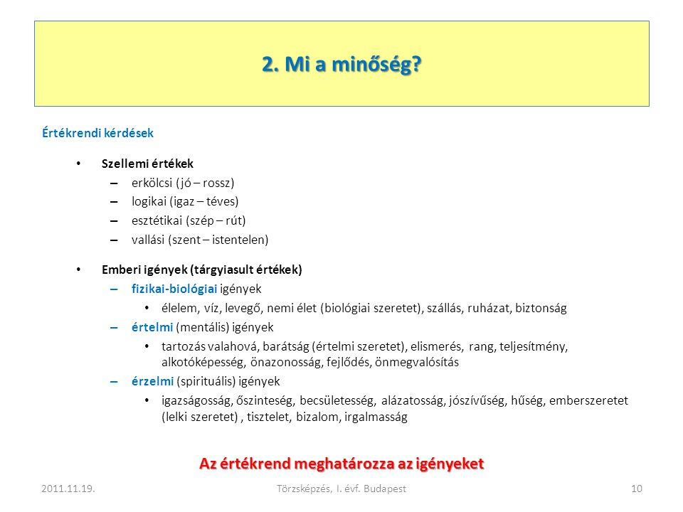 2. Mi a minőség? 2011.11.19.Törzsképzés, I. évf. Budapest10 Értékrendi kérdések • Szellemi értékek – erkölcsi (jó – rossz) – logikai (igaz – téves) –