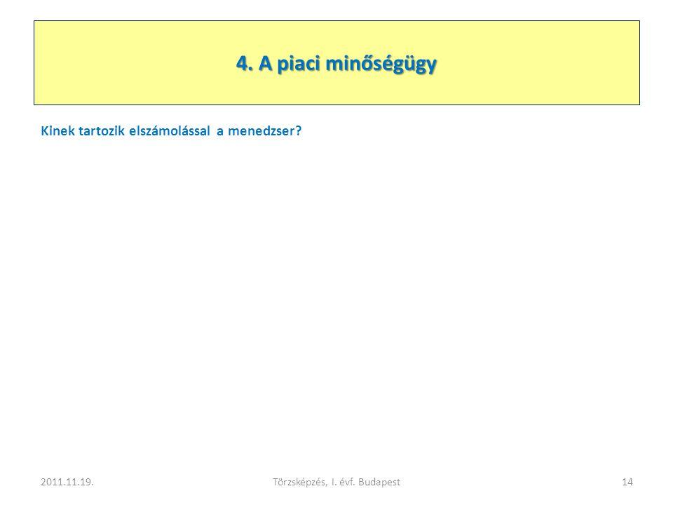 Kinek tartozik elszámolással a menedzser? 2011.11.19.Törzsképzés, I. évf. Budapest14 4. A piaci minőségügy