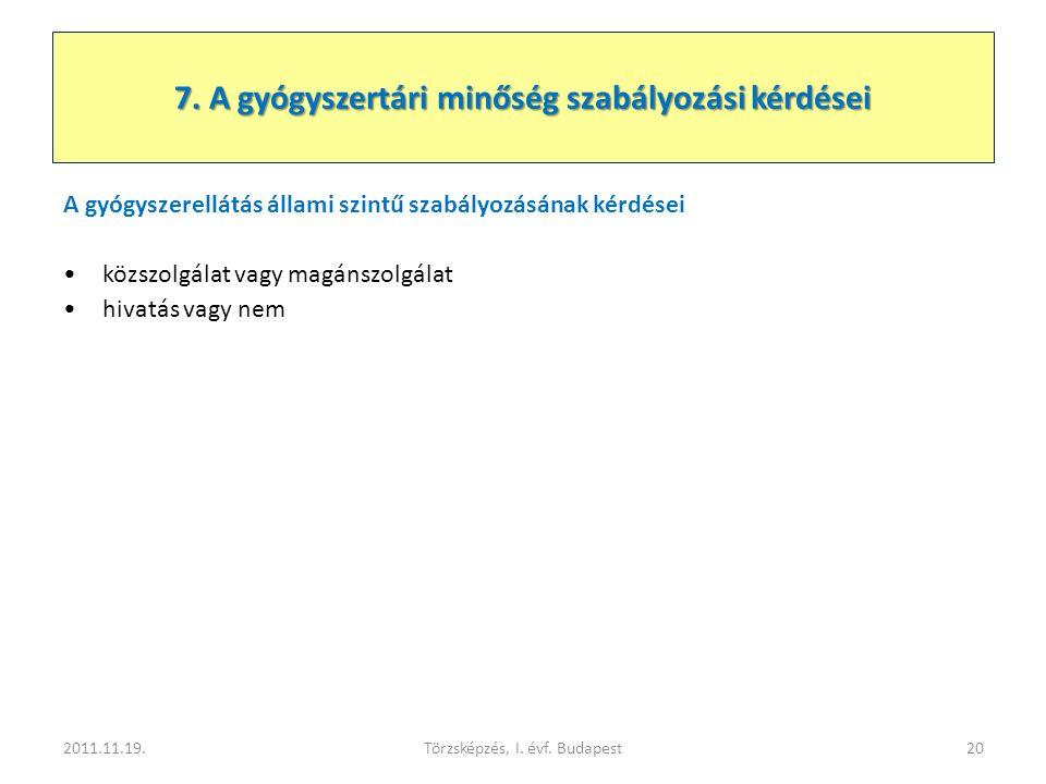 A gyógyszerellátás állami szintű szabályozásának kérdései •közszolgálat vagy magánszolgálat •hivatás vagy nem 2011.11.19.Törzsképzés, I. évf. Budapest