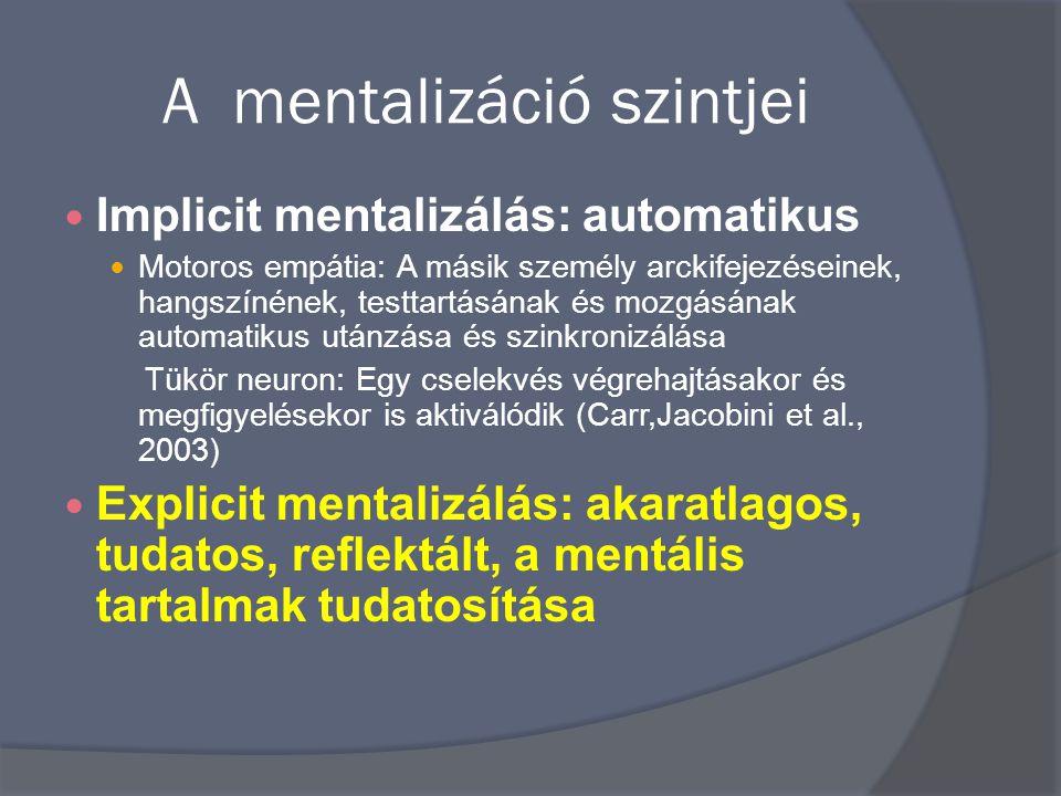 A mentalizáció szintjei  Implicit mentalizálás: automatikus  Motoros empátia: A másik személy arckifejezéseinek, hangszínének, testtartásának és mozgásának automatikus utánzása és szinkronizálása Tükör neuron: Egy cselekvés végrehajtásakor és megfigyelésekor is aktiválódik (Carr,Jacobini et al., 2003)  Explicit mentalizálás: akaratlagos, tudatos, reflektált, a mentális tartalmak tudatosítása