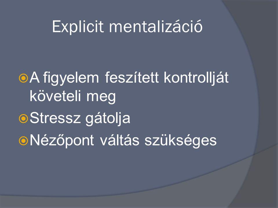 Explicit mentalizáció  A figyelem feszített kontrollját követeli meg  Stressz gátolja  Nézőpont váltás szükséges