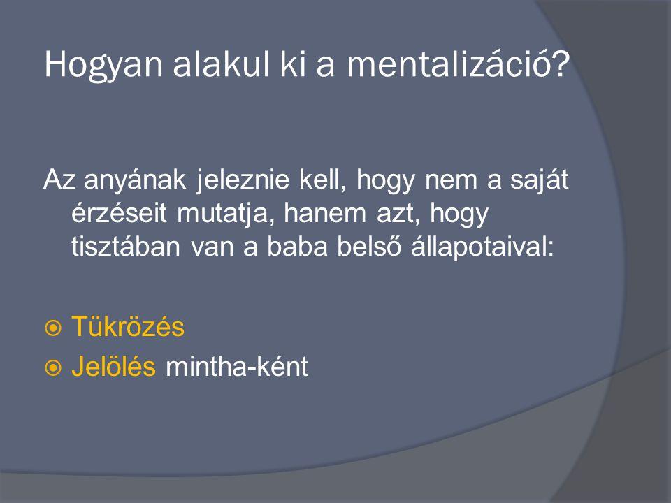 Hogyan alakul ki a mentalizáció.