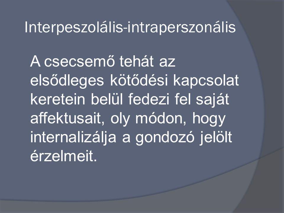 Interpeszolális-intraperszonális A csecsemő tehát az elsődleges kötődési kapcsolat keretein belül fedezi fel saját affektusait, oly módon, hogy internalizálja a gondozó jelölt érzelmeit.