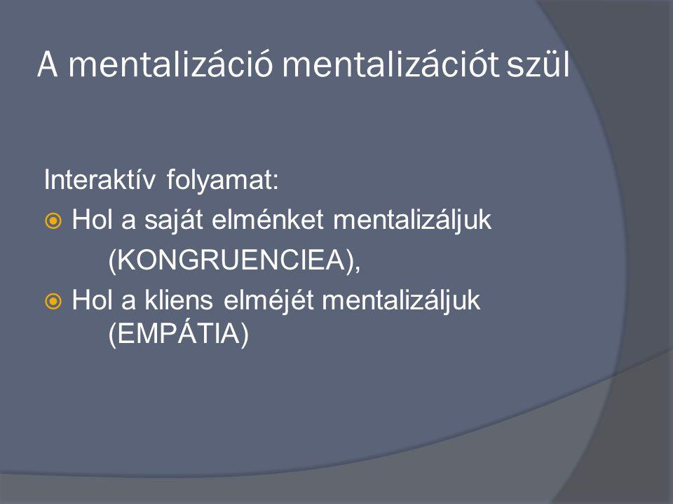 A mentalizáció mentalizációt szül Interaktív folyamat:  Hol a saját elménket mentalizáljuk (KONGRUENCIEA),  Hol a kliens elméjét mentalizáljuk (EMPÁTIA)