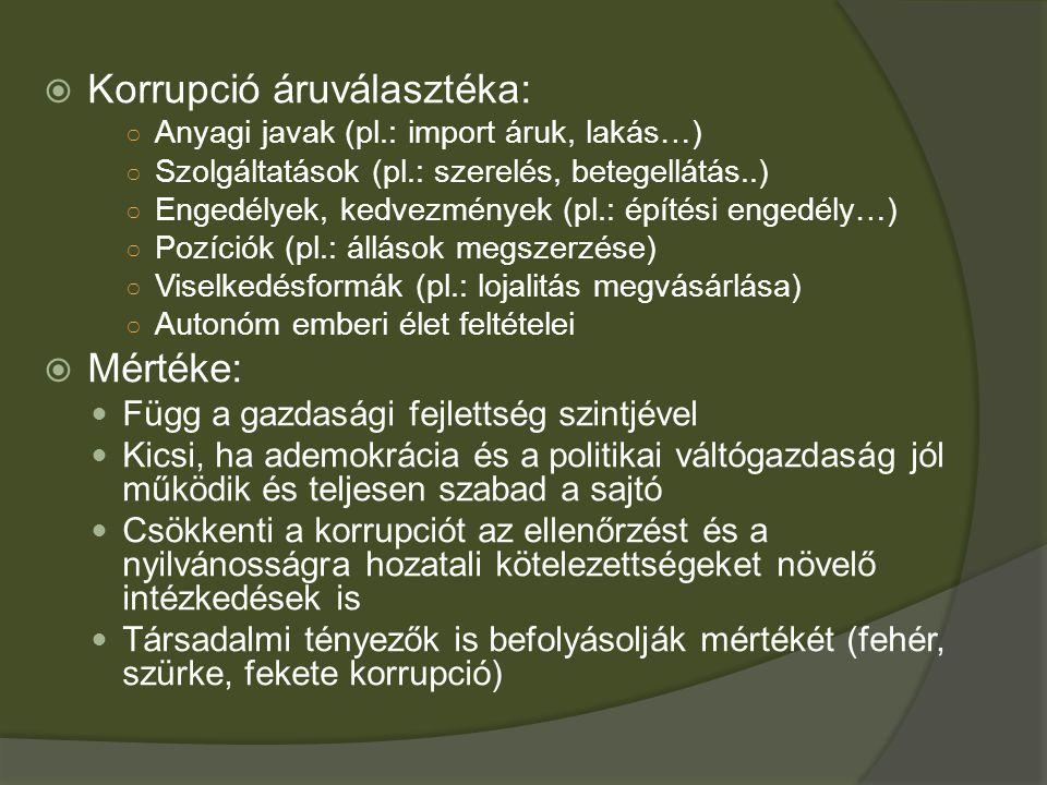 Korrupció Magyarországon  Régóta fennálló probléma  Több szó van rá itthon: sáp, borravaló, jatt, kenőpénz, csúszópénz, hálapénz, jogtalan előny, harmadlagos jövedelem, külön juttatás, megvesztegetés, protekció stb.